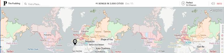 The Cultural Borders of Songs: Localizar êxitos musicais